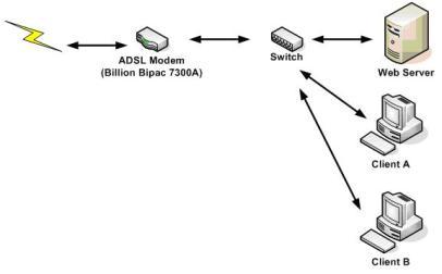 virtual_server_1